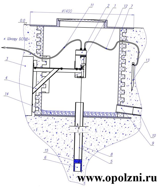 контроль осадок фундаментов и кренов инженерных конструкций