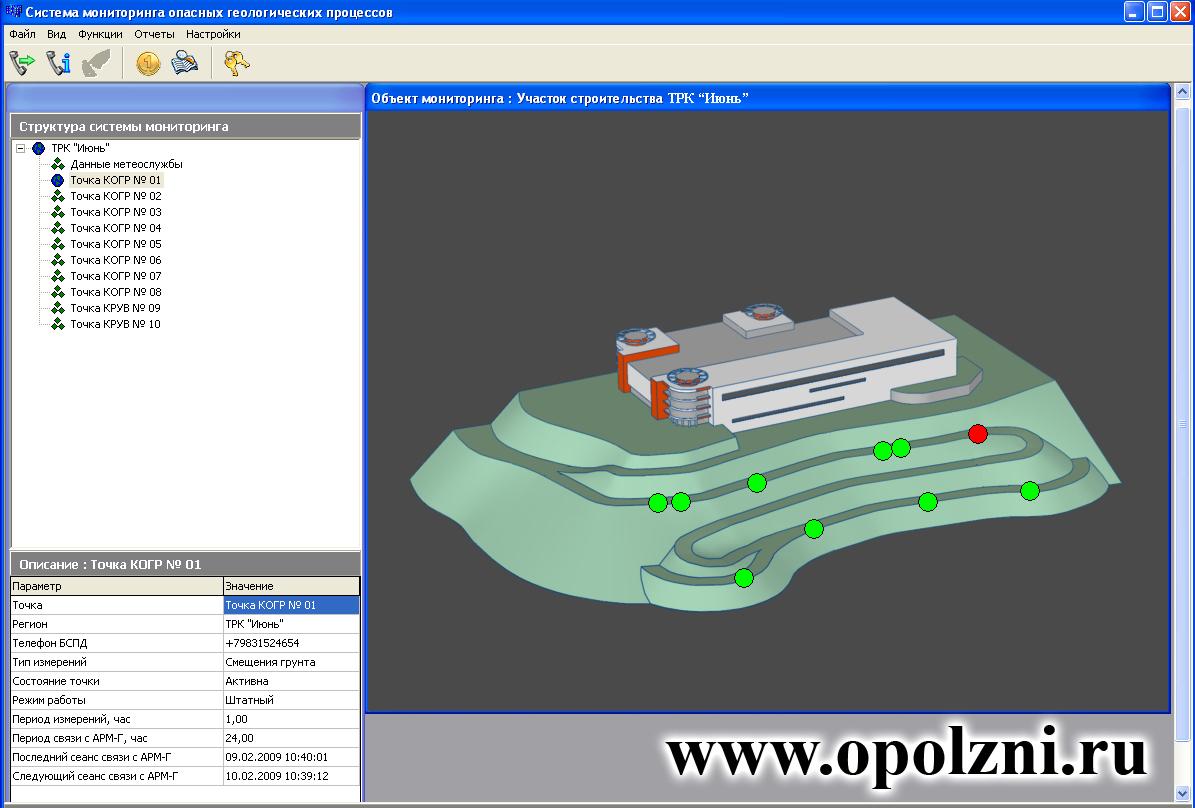 автоматический и автоматизированный мониторинг оползней
