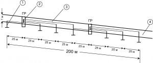 схема экстензометра