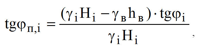 Учет уровня подземных водмоделирование_Казеев-2