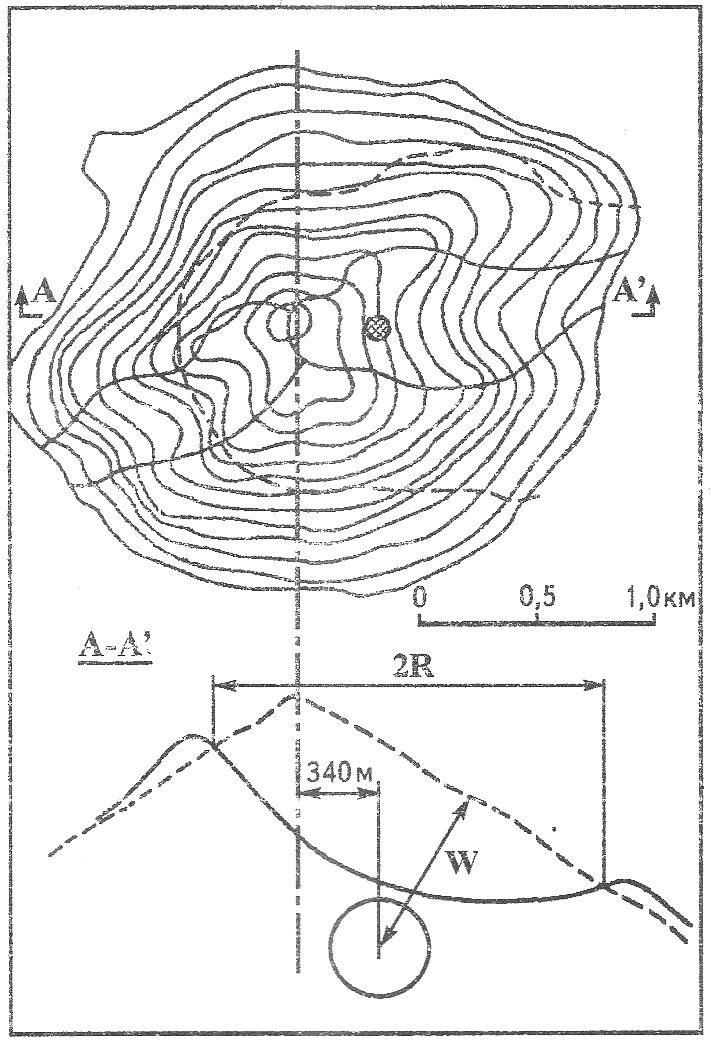 постоев-рис1 План и схематический разрез по створу А-А' влк. Безымянный