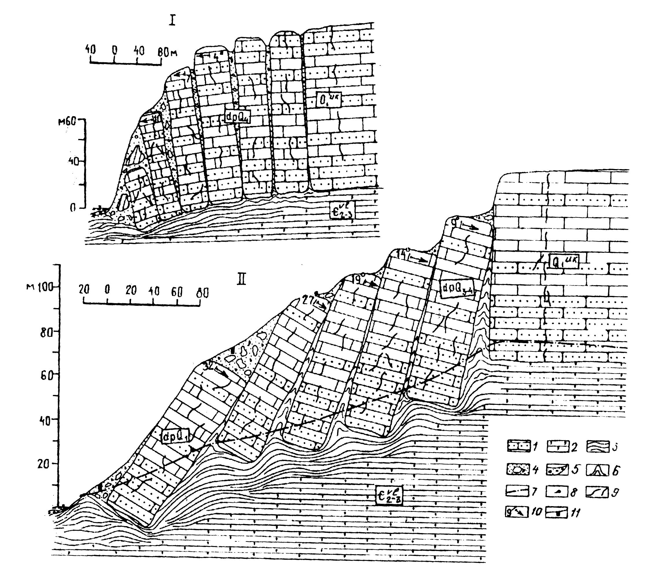 2 Принципиальная схема формирования и развития блочных оползней Восточной Сибири, по Ю.Б. Тржцинскому